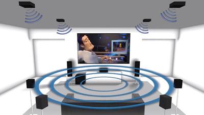 Dolbyatmossurrounddiagram700_1