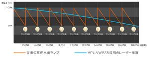 Y_vw855_lamp_2