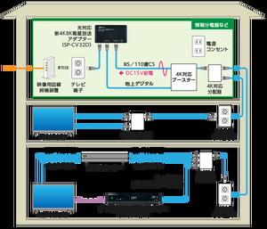 Function_img_09